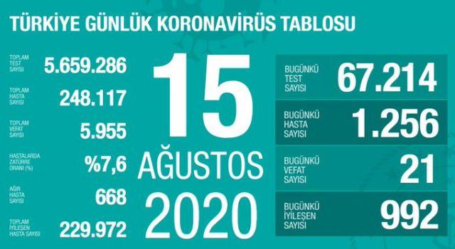 Sağlık Bakanı Koca açıkladı: Son 45 günün en yüksek hasta sayısına ulaştık