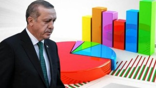 'Erdoğan'a oy vermem' diyenlerin oranı daha yüksek çıktı