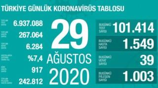 Türkiye'de 39 kişi koronavirüsten hayatını kaybetti